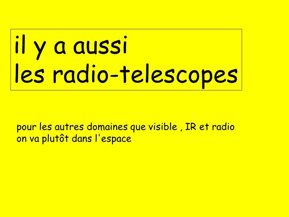 33 UNSA_2012-2013 master CST IUFM Yves Rabbia, OCA Lagrange chap 8 instruments il y a aussi les radio-telescopes pour les autres domaines que visible,