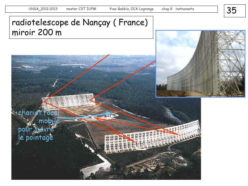 35 UNSA_2012-2013 master CST IUFM Yves Rabbia, OCA Lagrange chap 8 instruments radiotelescope de Nançay ( France) miroir 200 m chariot focal mobile po