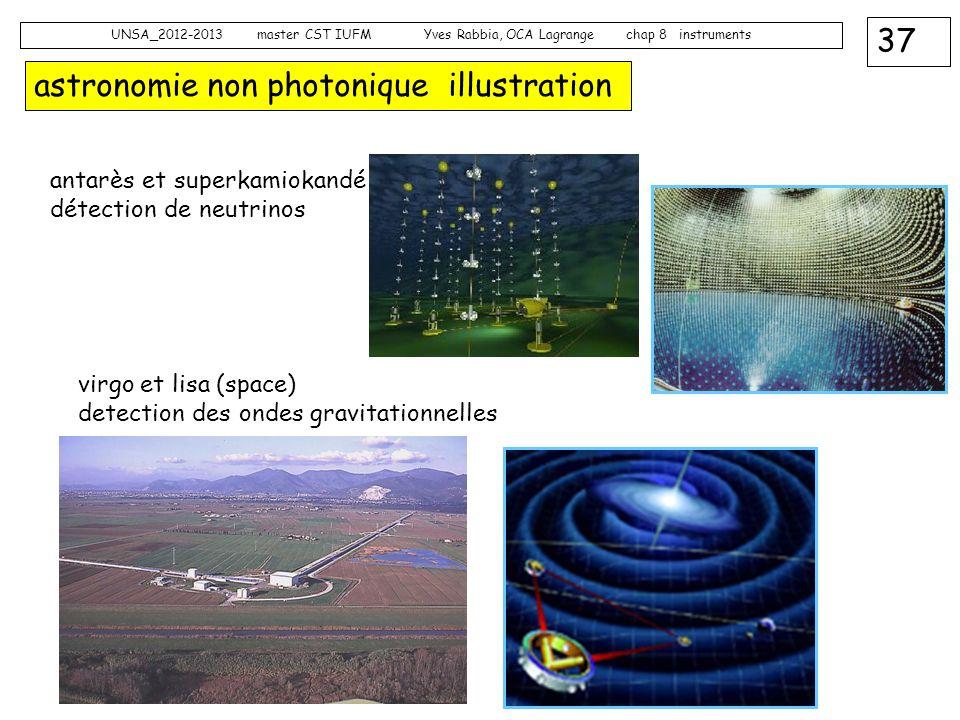 37 UNSA_2012-2013 master CST IUFM Yves Rabbia, OCA Lagrange chap 8 instruments astronomie non photonique illustration antarès et superkamiokandé détec