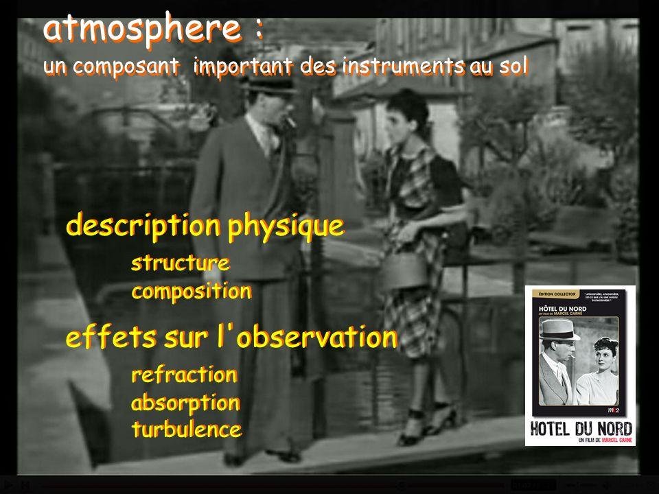 38 UNSA_2012-2013 master CST IUFM Yves Rabbia, OCA Lagrange chap 8 instruments atmosphere : un composant important des instruments au sol description