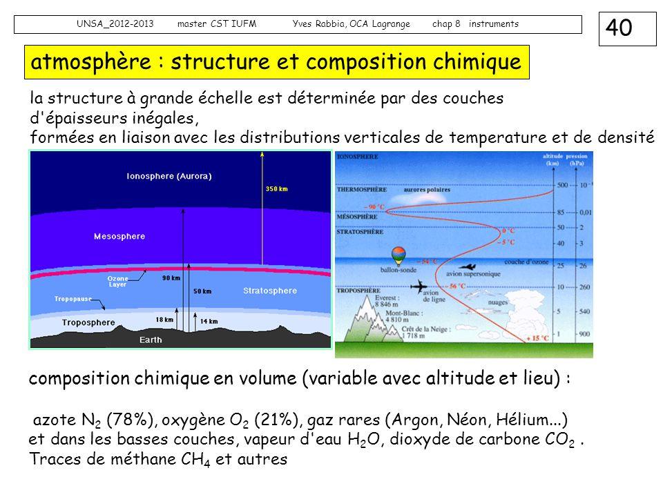 40 UNSA_2012-2013 master CST IUFM Yves Rabbia, OCA Lagrange chap 8 instruments atmosphère : structure et composition chimique la structure à grande éc