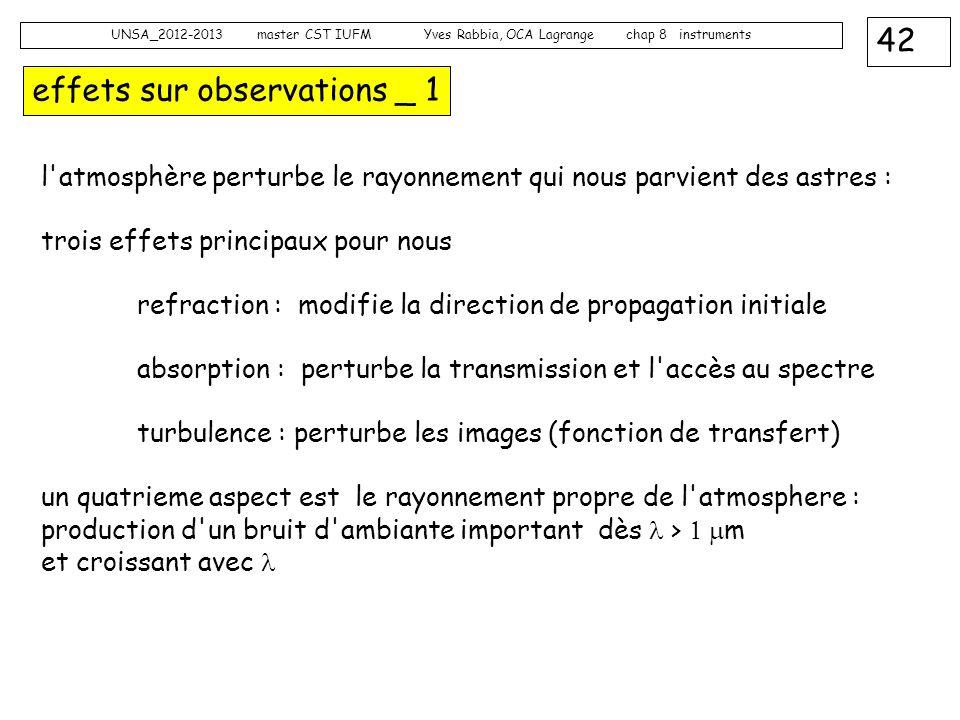 42 UNSA_2012-2013 master CST IUFM Yves Rabbia, OCA Lagrange chap 8 instruments effets sur observations _ 1 l'atmosphère perturbe le rayonnement qui no
