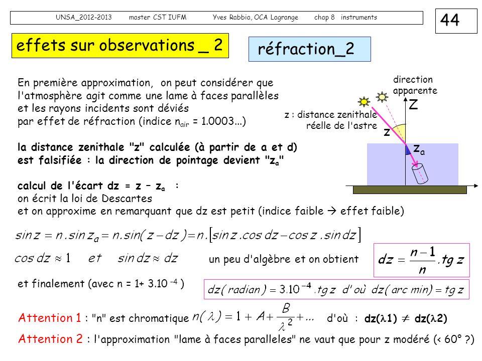 44 UNSA_2012-2013 master CST IUFM Yves Rabbia, OCA Lagrange chap 8 instruments effets sur observations _ 2 réfraction_2 En première approximation, on