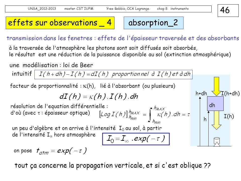 46 UNSA_2012-2013 master CST IUFM Yves Rabbia, OCA Lagrange chap 8 instruments effets sur observations _ 4 absorption_2 transmission dans les fenetres