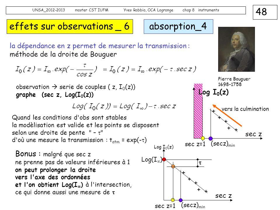 48 UNSA_2012-2013 master CST IUFM Yves Rabbia, OCA Lagrange chap 8 instruments effets sur observations _ 6 absorption_4 Pierre Bouguer 1698-1758 la dé