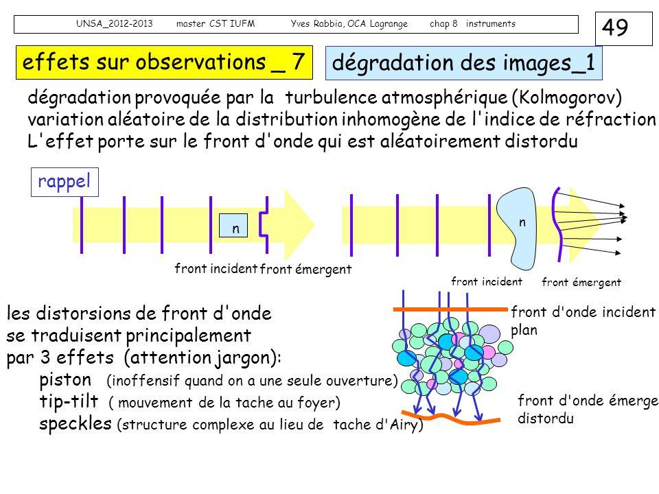 49 UNSA_2012-2013 master CST IUFM Yves Rabbia, OCA Lagrange chap 8 instruments effets sur observations _ 7 dégradation provoquée par la turbulence atm
