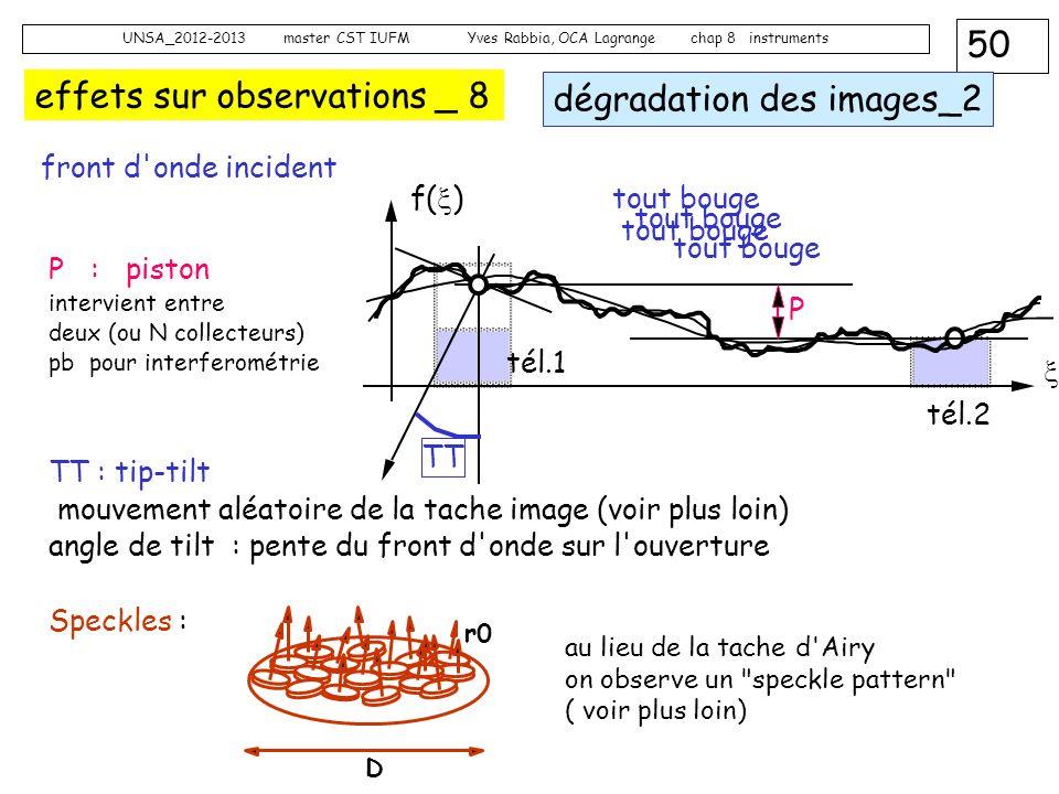 50 UNSA_2012-2013 master CST IUFM Yves Rabbia, OCA Lagrange chap 8 instruments P : piston intervient entre deux (ou N collecteurs) pb pour interferomé