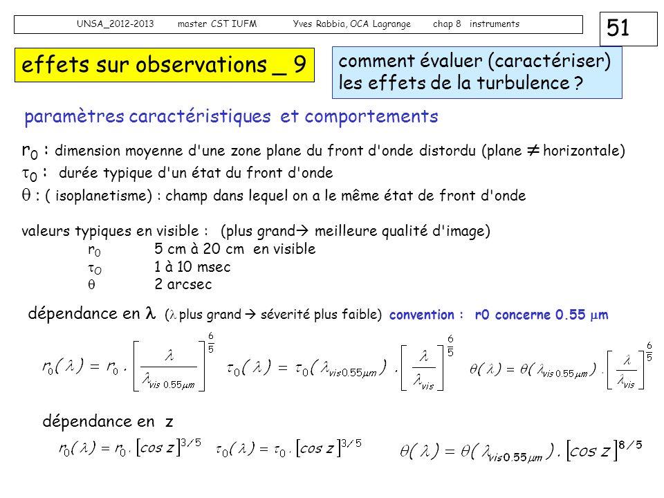 51 UNSA_2012-2013 master CST IUFM Yves Rabbia, OCA Lagrange chap 8 instruments effets sur observations _ 9 paramètres caractéristiques et comportement