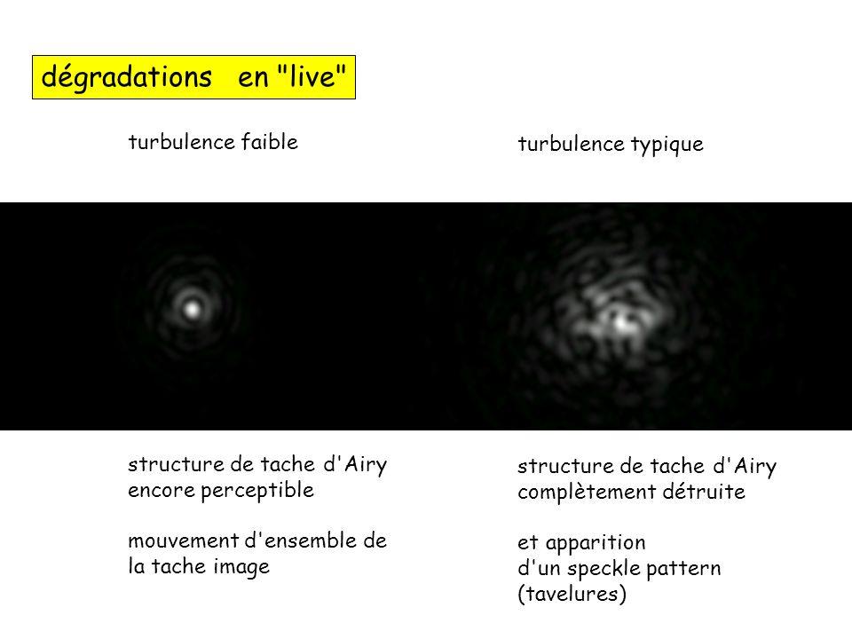 53 UNSA_2012-2013 master CST IUFM Yves Rabbia, OCA Lagrange chap 8 instruments turbulence faible structure de tache d'Airy encore perceptible mouvemen