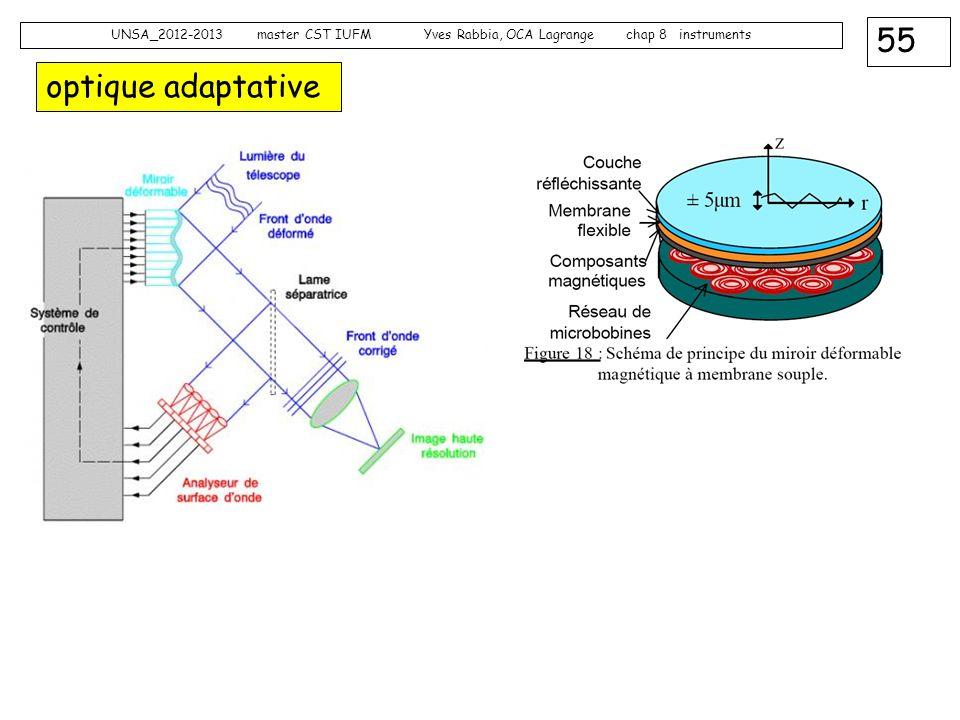 55 UNSA_2012-2013 master CST IUFM Yves Rabbia, OCA Lagrange chap 8 instruments optique adaptative