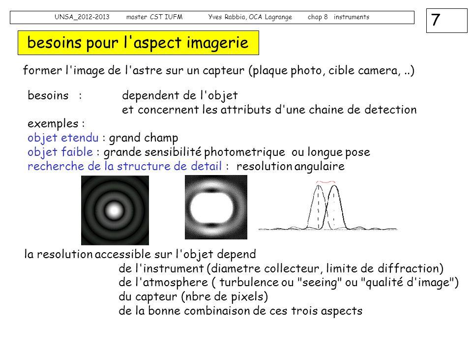 7 UNSA_2012-2013 master CST IUFM Yves Rabbia, OCA Lagrange chap 8 instruments besoins pour l'aspect imagerie former l'image de l'astre sur un capteur