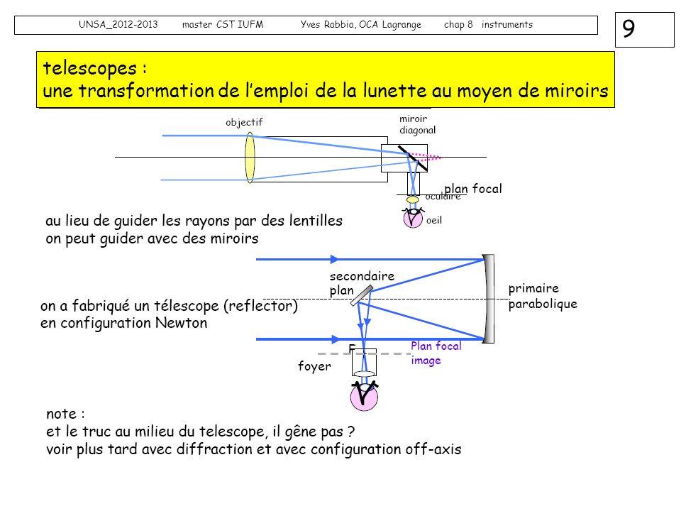 9 UNSA_2012-2013 master CST IUFM Yves Rabbia, OCA Lagrange chap 8 instruments telescopes : une transformation de lemploi de la lunette au moyen de mir