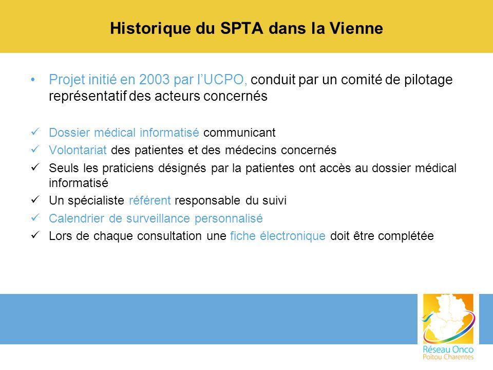 Historique du SPTA dans la Vienne Projet initié en 2003 par lUCPO, conduit par un comité de pilotage représentatif des acteurs concernés Dossier médic