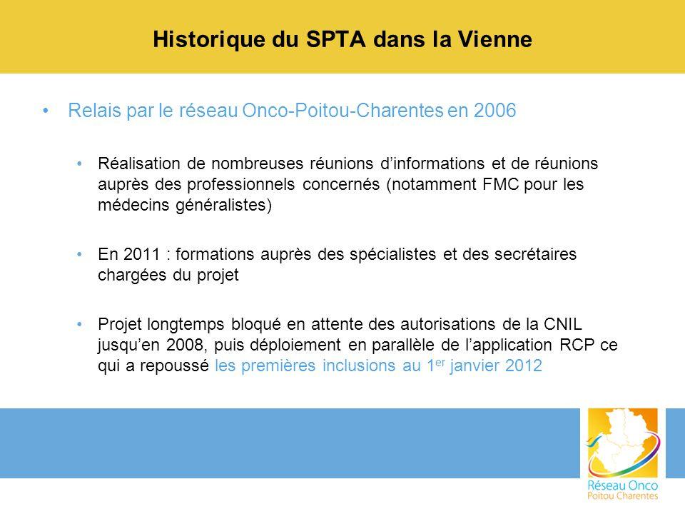 Historique du SPTA dans la Vienne Relais par le réseau Onco-Poitou-Charentes en 2006 Réalisation de nombreuses réunions dinformations et de réunions a