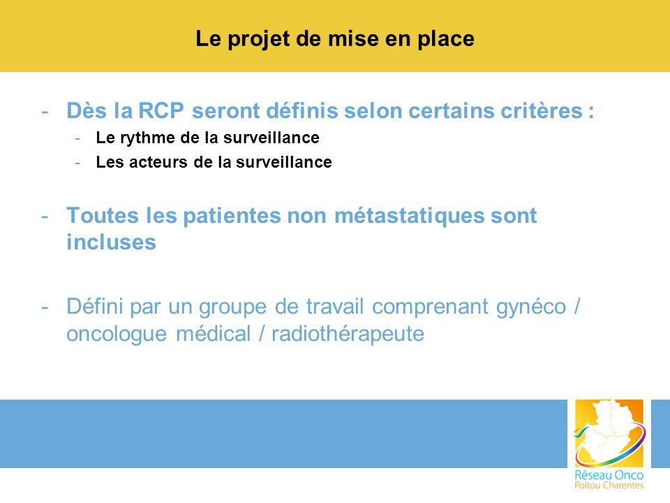 Le projet de mise en place -Dès la RCP seront définis selon certains critères : -Le rythme de la surveillance -Les acteurs de la surveillance -Toutes