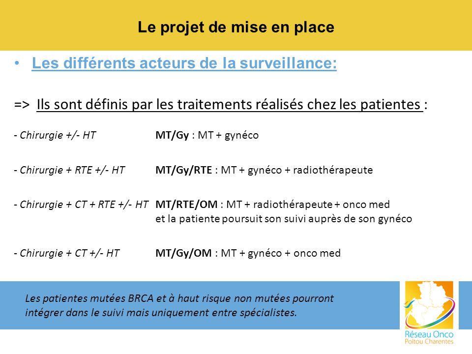 Le projet de mise en place Les différents acteurs de la surveillance: => Ils sont définis par les traitements réalisés chez les patientes : - Chirurgi