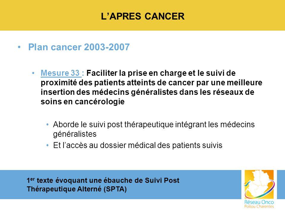 LAPRES CANCER Plan cancer 2003-2007 Mesure 33 : Faciliter la prise en charge et le suivi de proximité des patients atteints de cancer par une meilleur