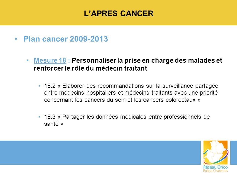 LAPRES CANCER Plan cancer 2009-2013 Mesure 18 : Personnaliser la prise en charge des malades et renforcer le rôle du médecin traitant 18.2 « Elaborer
