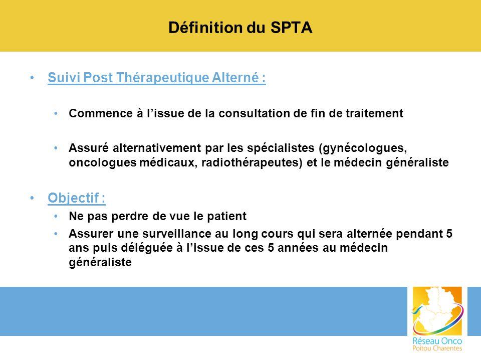 Définition du SPTA Suivi Post Thérapeutique Alterné : Commence à lissue de la consultation de fin de traitement Assuré alternativement par les spécial