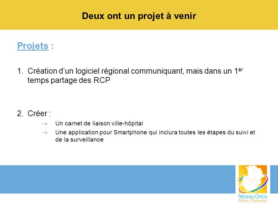 Deux ont un projet à venir Projets : 1.Création dun logiciel régional communiquant, mais dans un 1 er temps partage des RCP 2.Créer : Un carnet de lia