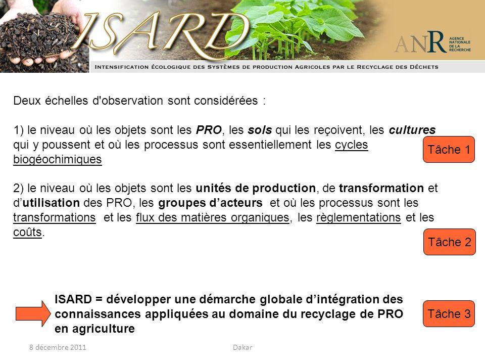 ISARD = développer une démarche globale dintégration des connaissances appliquées au domaine du recyclage de PRO en agriculture Deux échelles d'observ