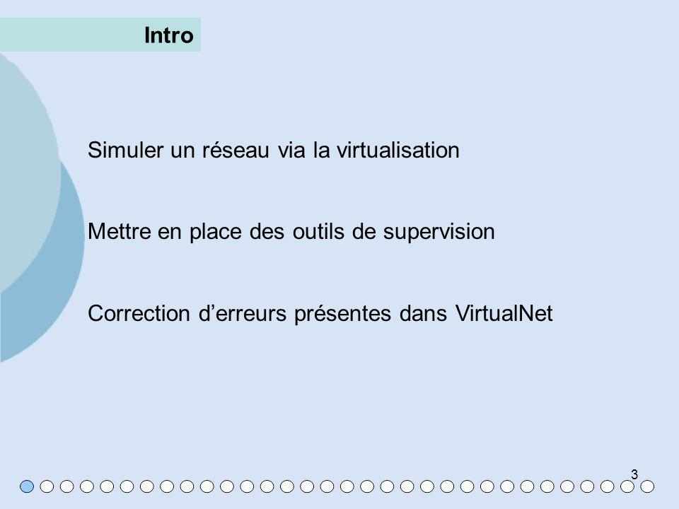 3 Intro Simuler un réseau via la virtualisation Mettre en place des outils de supervision Correction derreurs présentes dans VirtualNet