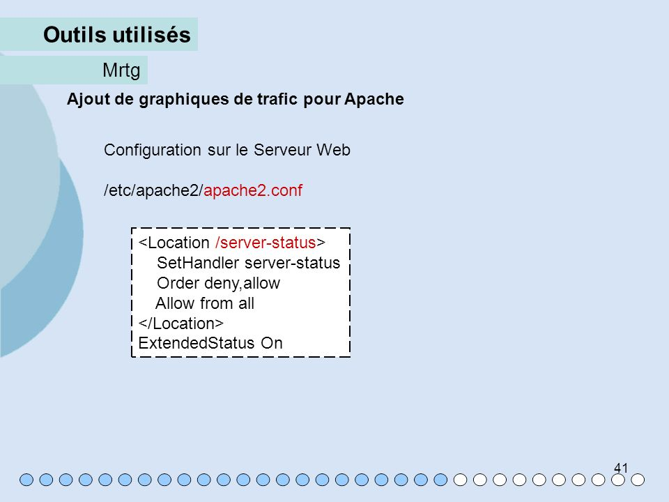 41 Ajout de graphiques de trafic pour Apache SetHandler server-status Order deny,allow Allow from all ExtendedStatus On Configuration sur le Serveur W