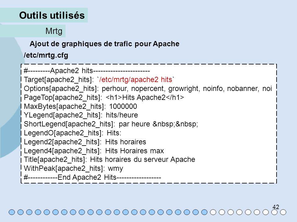 42 /etc/mrtg/apache2 @res = `lynx -dump http://10.3.0.6:80/server-status?auto`; foreach $res (@res) { if ($res =~ /Total Accesses: (\d+)/) { $d1 = $1;