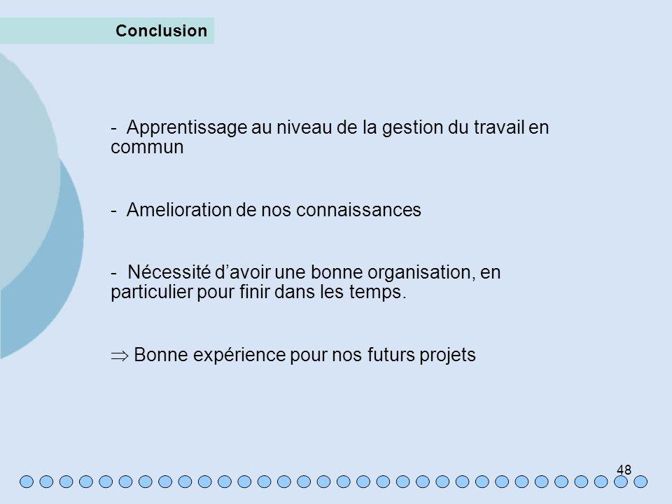 48 Conclusion - Apprentissage au niveau de la gestion du travail en commun - Amelioration de nos connaissances - Nécessité davoir une bonne organisati