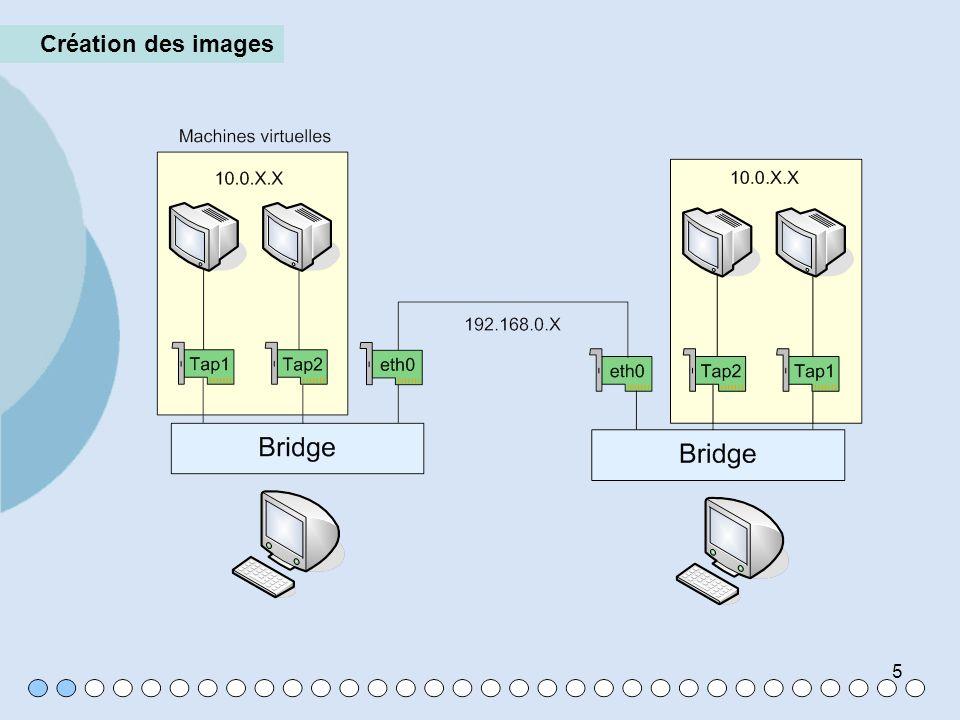 16 Création des images Reconstruction mkisofs Image_tmp.iso create_compressed_fs KNOPPIX.new Compresse limage dun système de fichier en image compressé compatible avec cloop.