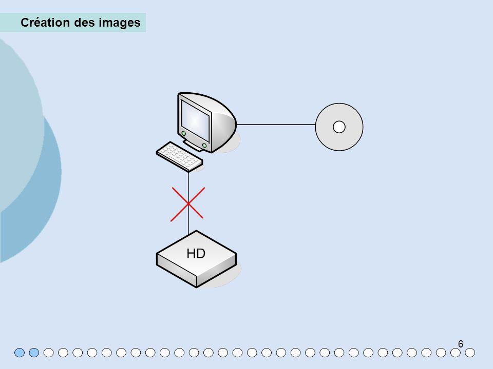 17 Création des images KNOPPIX.new mv mkisofs New knoppix