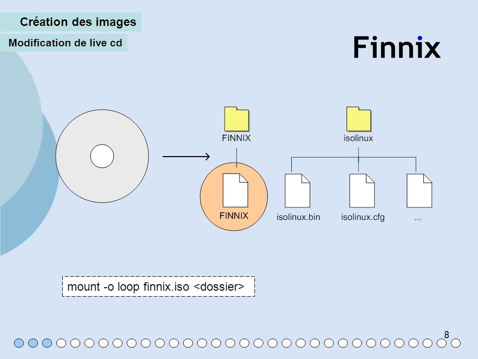9 Création des images Modification de live cd mount -t squashfs -o loop extract/FINNIX/FINNIX cp -a /.