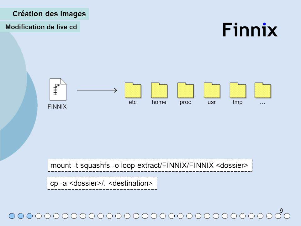 40 cfgmaker --global WorkDir: /var/www/mrtg --global Language: french -- global Options[_]: bits,growright --ifdesc=descr public@localhost --output /etc/mrtg.cfg Génération dune pré configuration Target[10.3.0.5_eth0]: 2:public@10.3.0.5: SetEnv[10.3.0.5_eth0]: MRTG_INT_IP= 10.3.0.5 MRTG_INT_DESCR= eth0 MaxBytes[10.3.0.5_eth0]: 1250000 Title[10.3.0.5_eth0]: eth0 -- serveur PageTop[10.3.0.5_eth0]: eth0 -- serveur Ajout des graphiques eth0 indexmaker --columns=1 --sort=descr --sidebyside /etc/mrtg.cfg -- output=/var/www/mrtg/index.html Génération de la page dindex Outils utilisés Mrtg