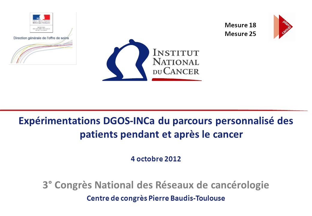 Expérimentations DGOS-INCa du parcours personnalisé des patients pendant et après le cancer 4 octobre 2012 3° Congrès National des Réseaux de cancérol
