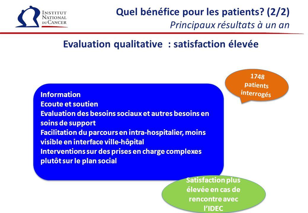 Quel bénéfice pour les patients? (2/2) Principaux résultats à un an Information Ecoute et soutien Evaluation des besoins sociaux et autres besoins en