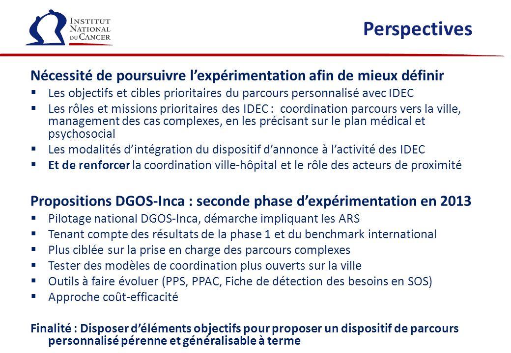 Perspectives Nécessité de poursuivre lexpérimentation afin de mieux définir Les objectifs et cibles prioritaires du parcours personnalisé avec IDEC Le