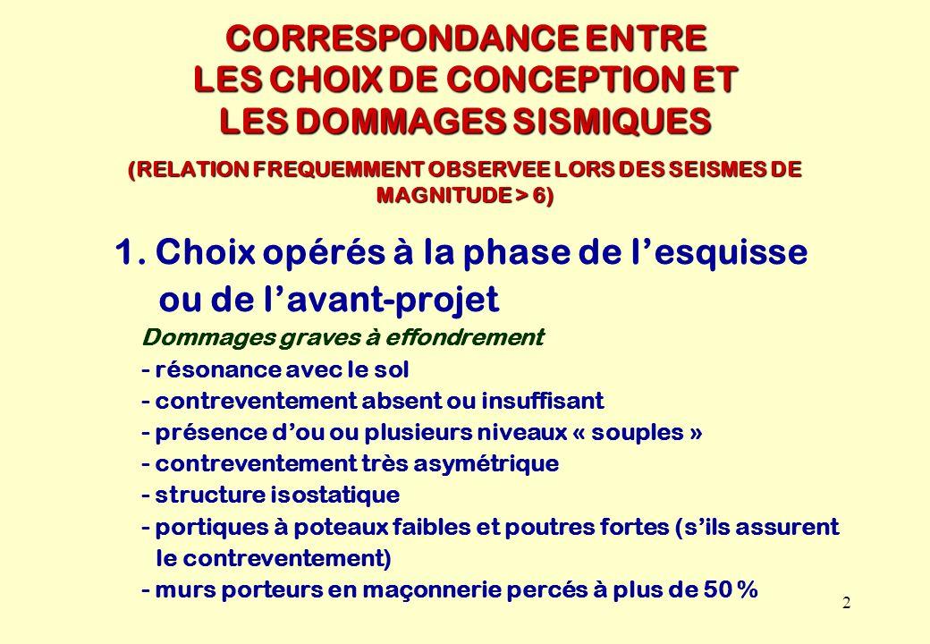 2 CORRESPONDANCE ENTRE LES CHOIX DE CONCEPTION ET LES DOMMAGES SISMIQUES (RELATION FREQUEMMENT OBSERVEE LORS DES SEISMES DE MAGNITUDE > 6) 1. Choix op