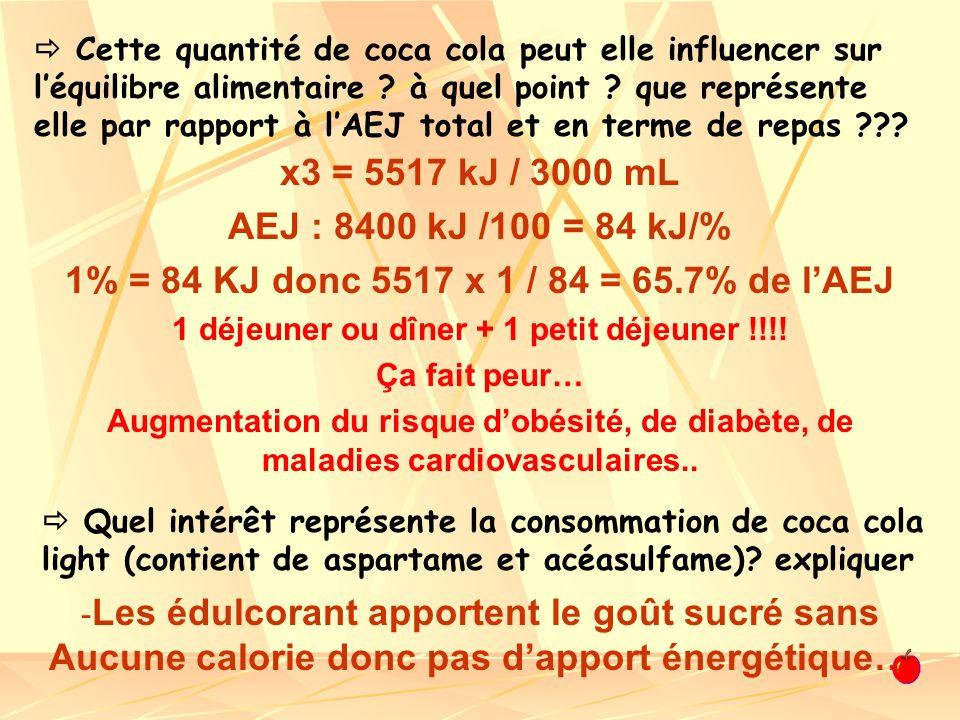 Cette quantité de coca cola peut elle influencer sur léquilibre alimentaire ? à quel point ? que représente elle par rapport à lAEJ total et en terme
