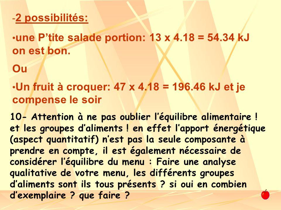 - 2 possibilités: une Ptite salade portion: 13 x 4.18 = 54.34 kJ on est bon. Ou Un fruit à croquer: 47 x 4.18 = 196.46 kJ et je compense le soir 10- A
