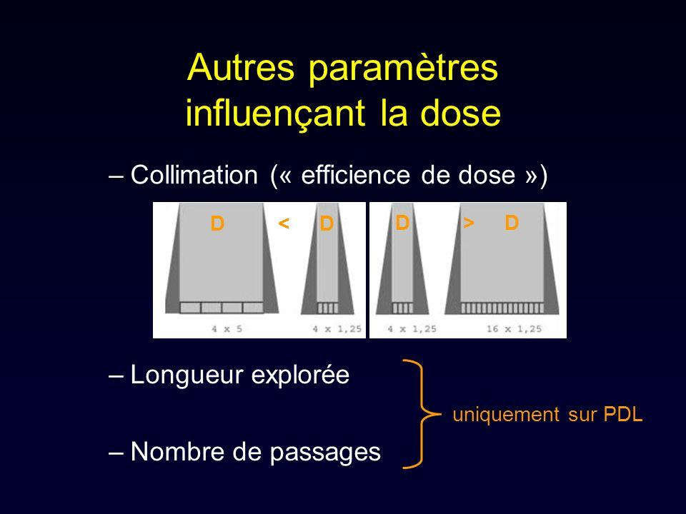 Autres paramètres influençant la dose –Collimation (« efficience de dose ») uniquement sur PDL –Longueur explorée –Nombre de passages D < D D > D