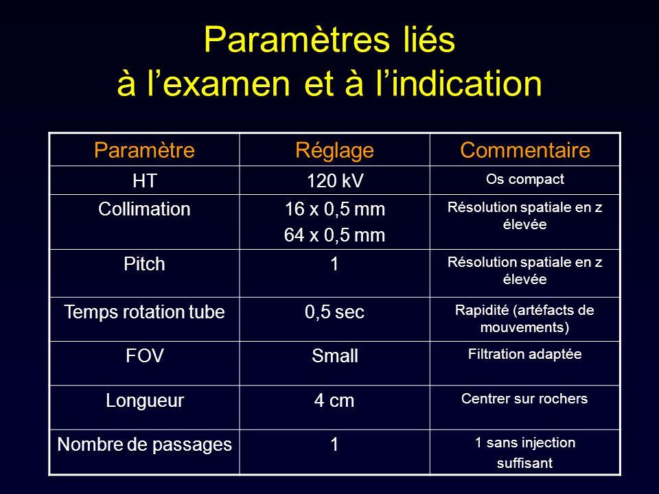 Paramètres liés à lexamen et à lindication ParamètreRéglageCommentaire HT120 kV Os compact Collimation16 x 0,5 mm 64 x 0,5 mm Résolution spatiale en z