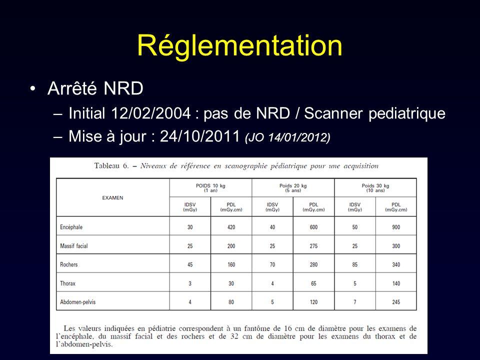 Réglementation Arrêté NRD –Initial 12/02/2004 : pas de NRD / Scanner pediatrique –Mise à jour : 24/10/2011 (JO 14/01/2012) (Valeurs proposées)