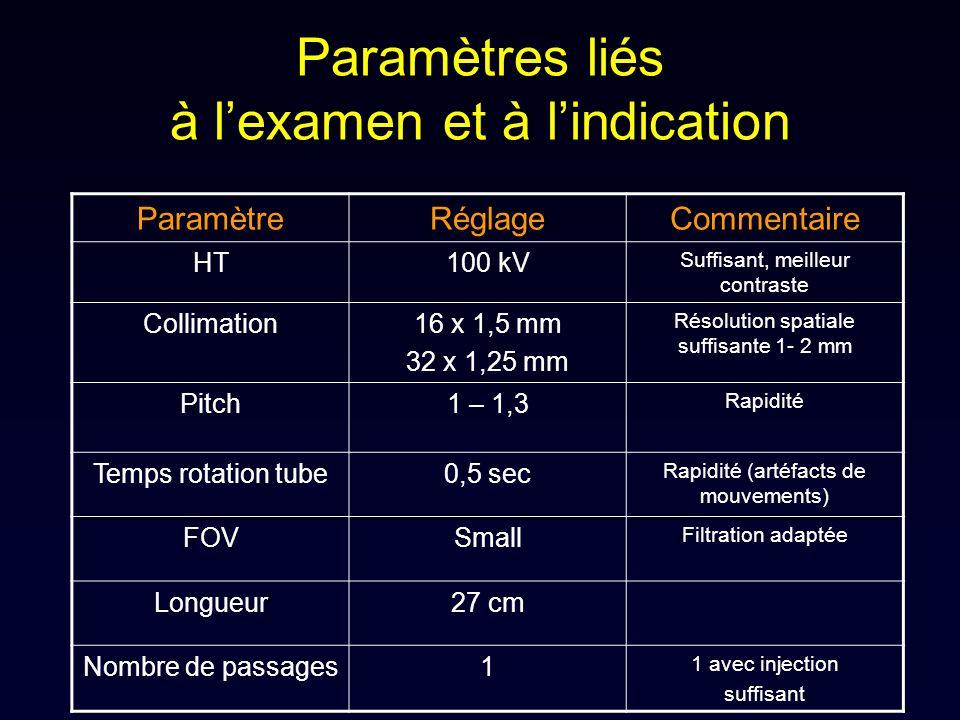Paramètres liés à lexamen et à lindication ParamètreRéglageCommentaire HT100 kV Suffisant, meilleur contraste Collimation16 x 1,5 mm 32 x 1,25 mm Réso