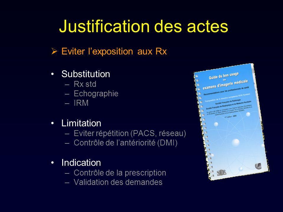Justification des actes Eviter lexposition aux Rx Substitution –Rx std –Echographie –IRM Limitation –Eviter répétition (PACS, réseau) –Contrôle de lan