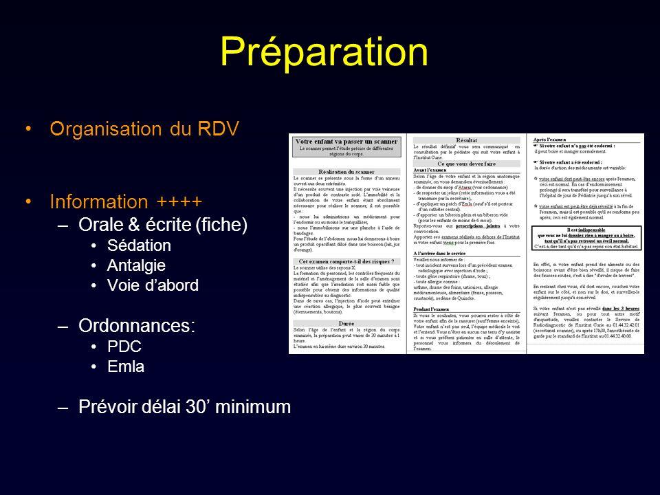 Préparation Organisation du RDV Information ++++ –Orale & écrite (fiche) Sédation Antalgie Voie dabord –Ordonnances: PDC Emla –Prévoir délai 30 minimu