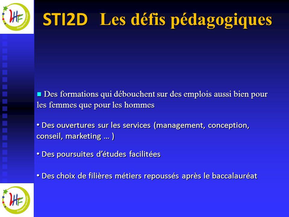 STI2D La spécialité : AC Architecture et construction Analyser Créer Respecter les usages Appliquer les règlements Gérer léconomie Intégrer lenvironnement