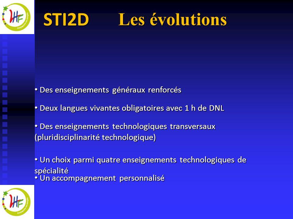 STI2D La spécialité : EE Energie et Environnement Analyser Créer Anticiper le cycle de vie Maîtriser les énergies Respecter lenvironnement Maîtriser les procédés