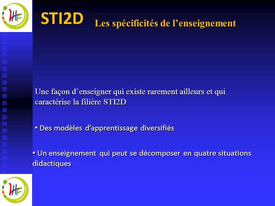 STI2D La spécialité : SIN Système Numérique et dInformation Analyser Créer Permettre le dialogue Homme- Machine Maîtriser les réseaux informatiques Gérer les flux dinformation