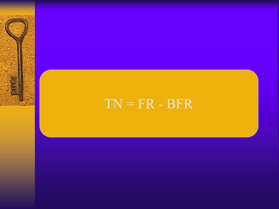 TN = FR - BFR