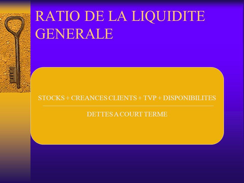 RATIO DE LA LIQUIDITE GENERALE STOCKS + CREANCES CLIENTS + TVP + DISPONIBILITES DETTES A COURT TERME